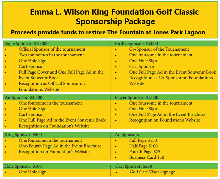 Emma L King Foundation, Inc. - Sponsorship of 2018 Golf Tournament